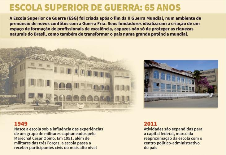 Escola Superior de Guerra 65 anos 2