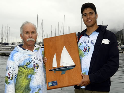 Escola Naval é campeã por Equipes da Ilhabela Sailing Week