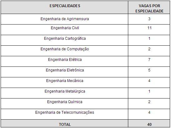 ENGENHEIROS FAB