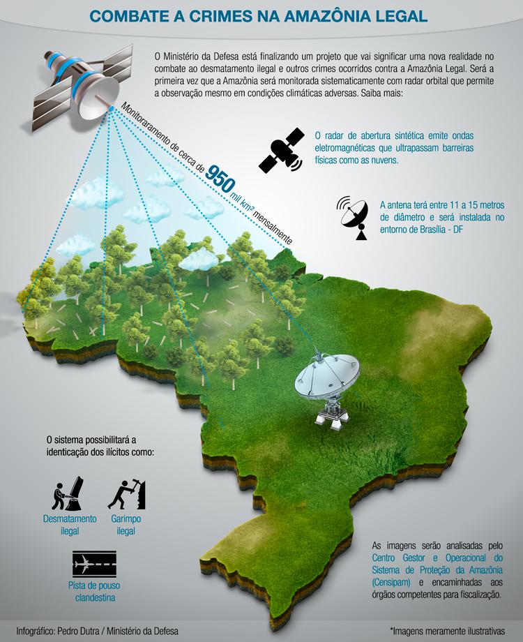 Ministério da Defesa anuncia radar orbital para o combate ao desmatamento na Amazônia