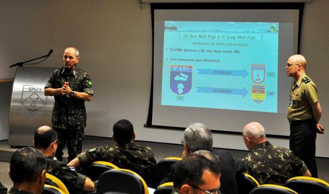 Reunião da Artilharia do Exército Brasileiro