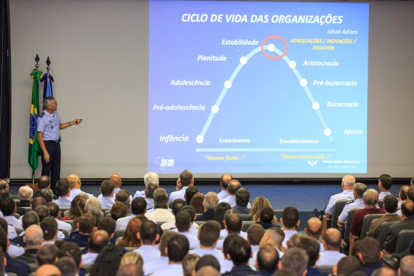 Comandante da FAB fala sobre rumos e desafios da instituição para efetivo do DCTA