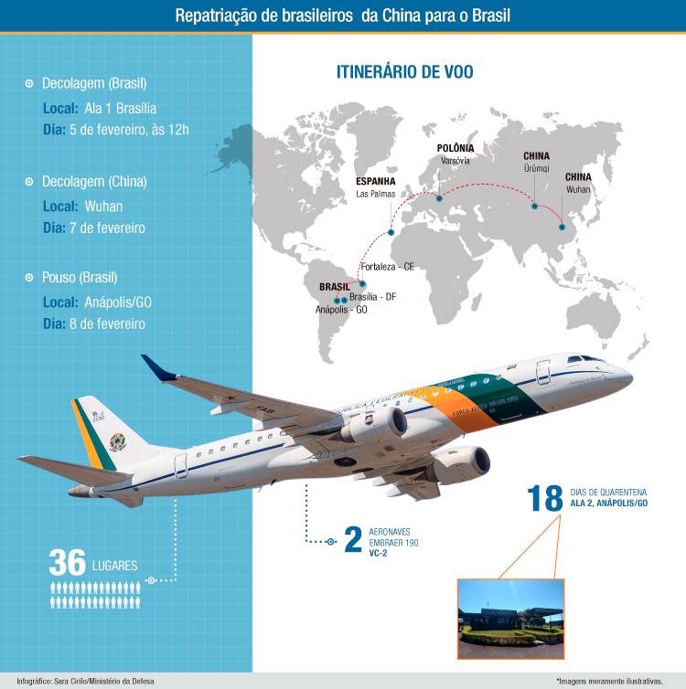 Aviões da Força Aérea decolam nesta quarta-feira para buscar brasileiros na China