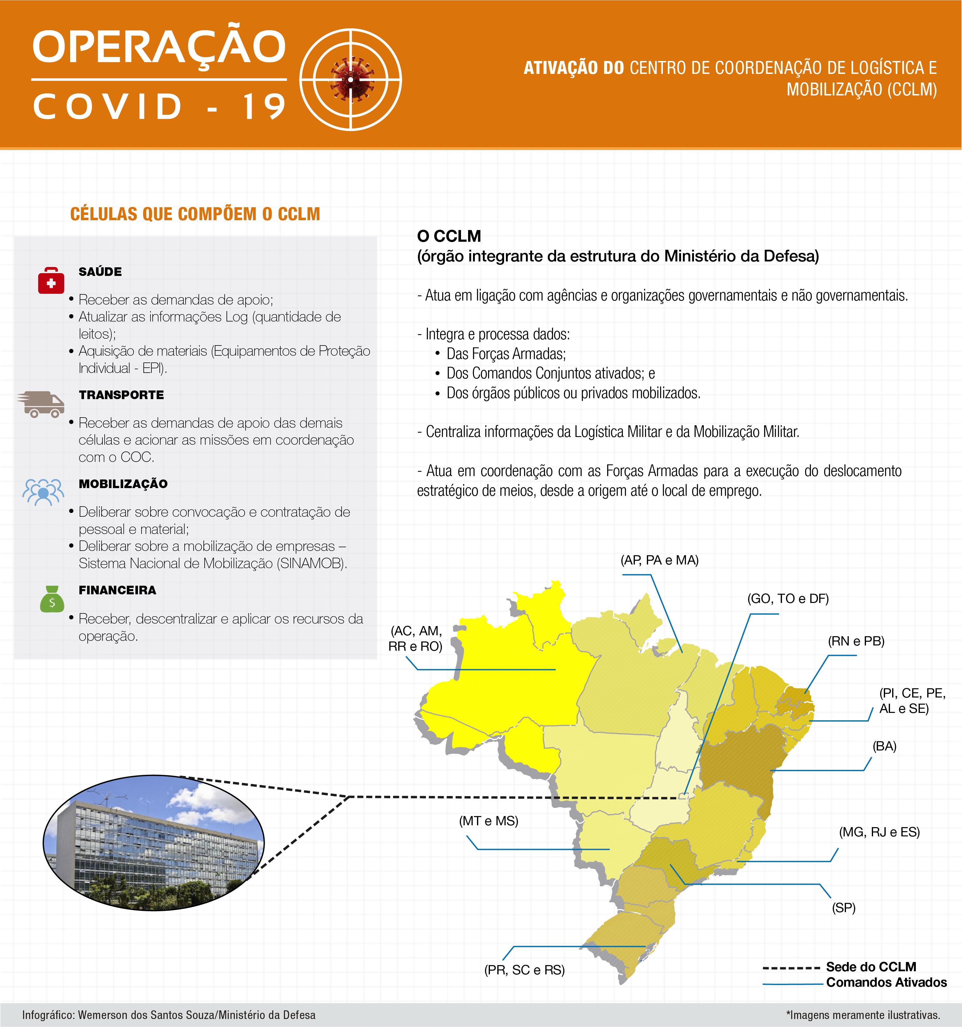 Defesa intensifica atuação de logística militar no combate à COVID-19
