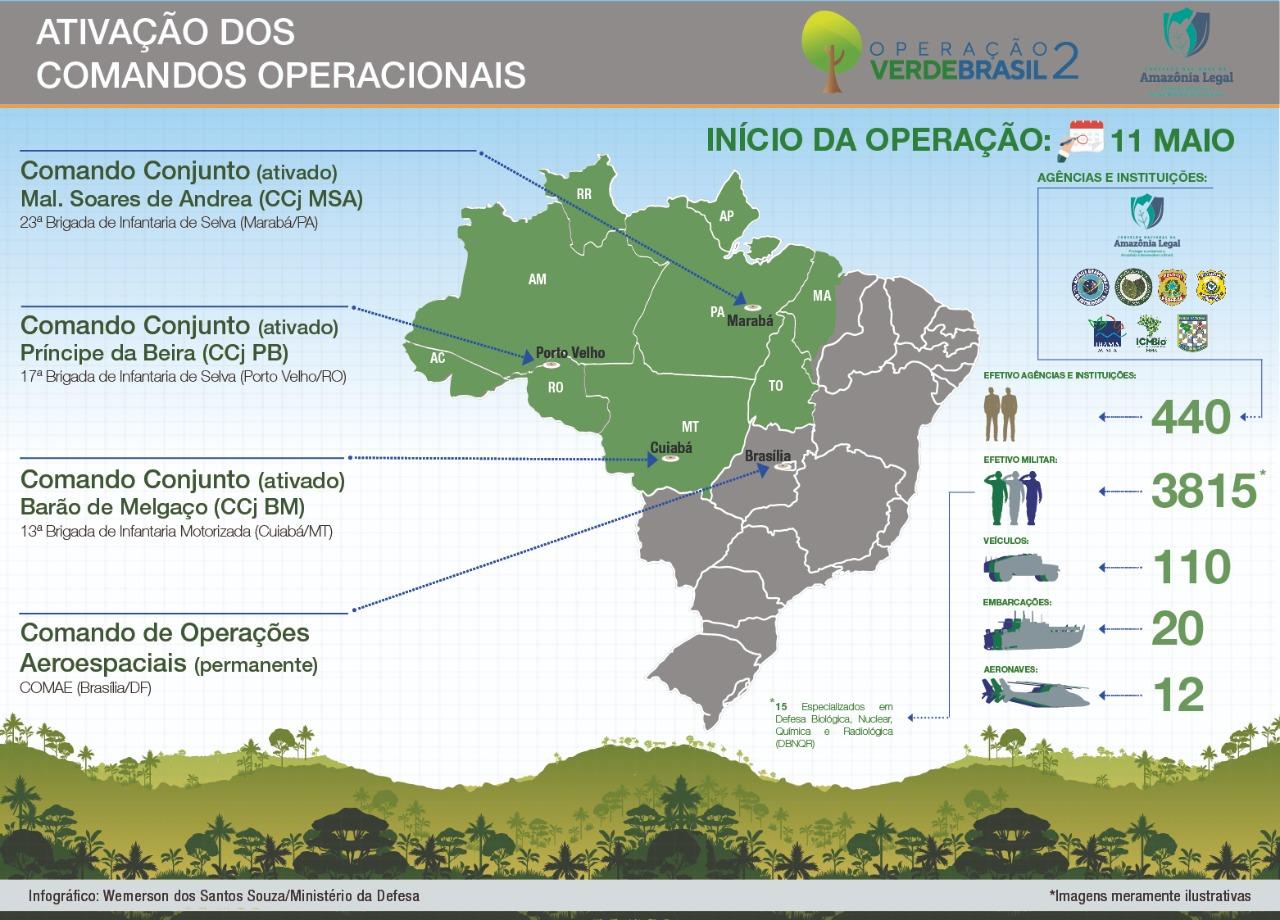 Governo Federal deflagra Operação Verde Brasil 2
