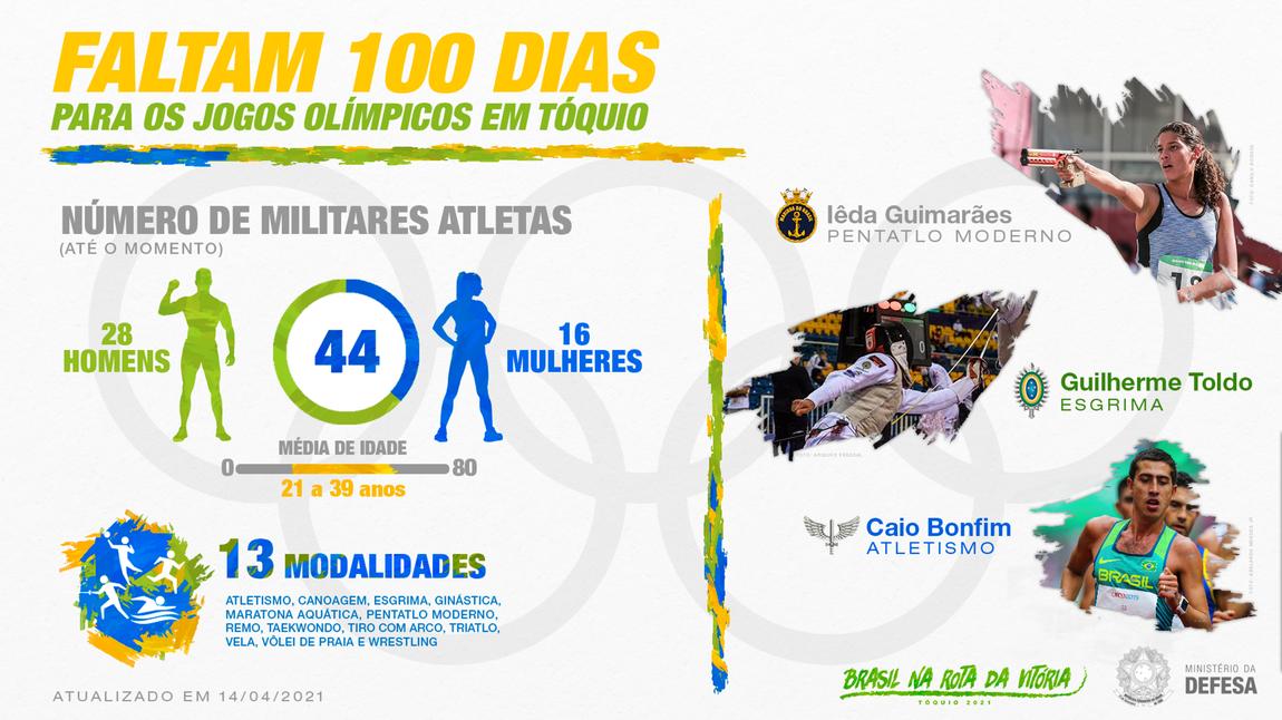 Começa contagem regressiva para os Jogos Olímpicos de Tóquio